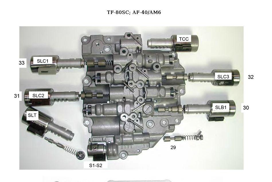 Forums / The Garage / Should I Change Transmission Fluid??? - C6owners